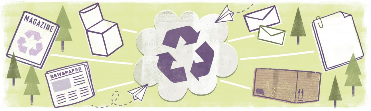 Paper Recovery and Recycling | Recycled Paper