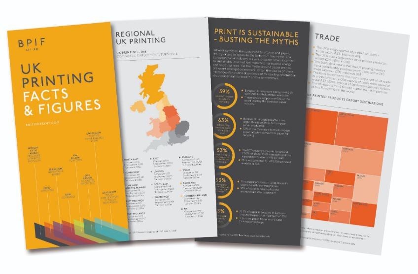 BPiF UK Printing Facts and Figures 2019